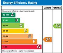 Energy Efficiency Rating Grade
